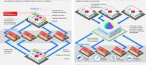 Ribera Salud presenta oficialmente su plataforma de compras b2bsalud