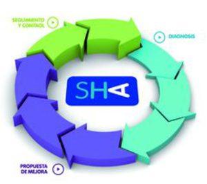 Proquimia presenta SHA