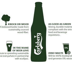Carlsberg lanzará una botella sostenible para 2018