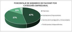 PACKNET se consolida como instrumento vertebrador de la innovación en packaging