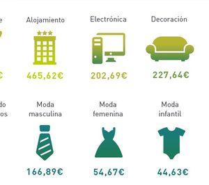La cesta media online de los españoles roza los 200 € en el 1T