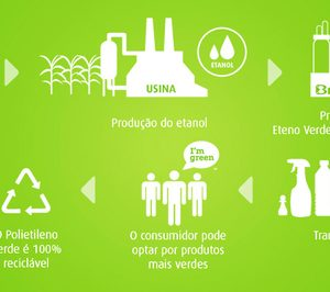 Eckes-Granini apuesta por el PE Verde