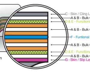 Fijaplast presenta Nano33