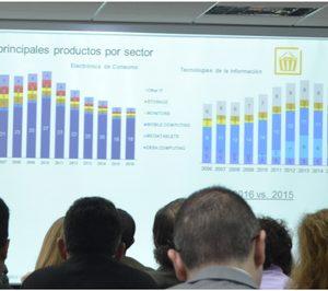 Market Update-Melco analiza la situación del mercado Electro en España
