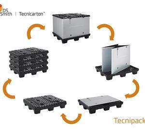 DS Smith Tecnicarton reduce notablemente el plazo de entrega de contenedores Tecnipack