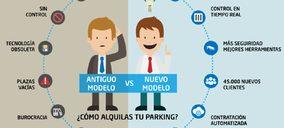 WeSmartPark logra financiación para expandir sus parkings inteligentes