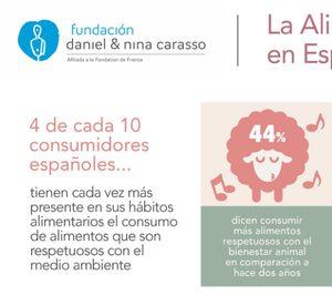 La salud motiva a los españoles para cambiar su alimentación