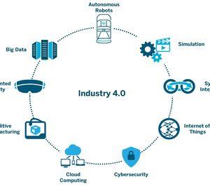 ¿Están preparados los fabricantes para la industria 4.0?