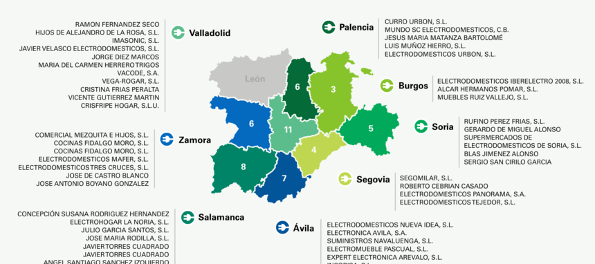 Ecolec elige Castilla y León para poner en marcha su programa Greenshop