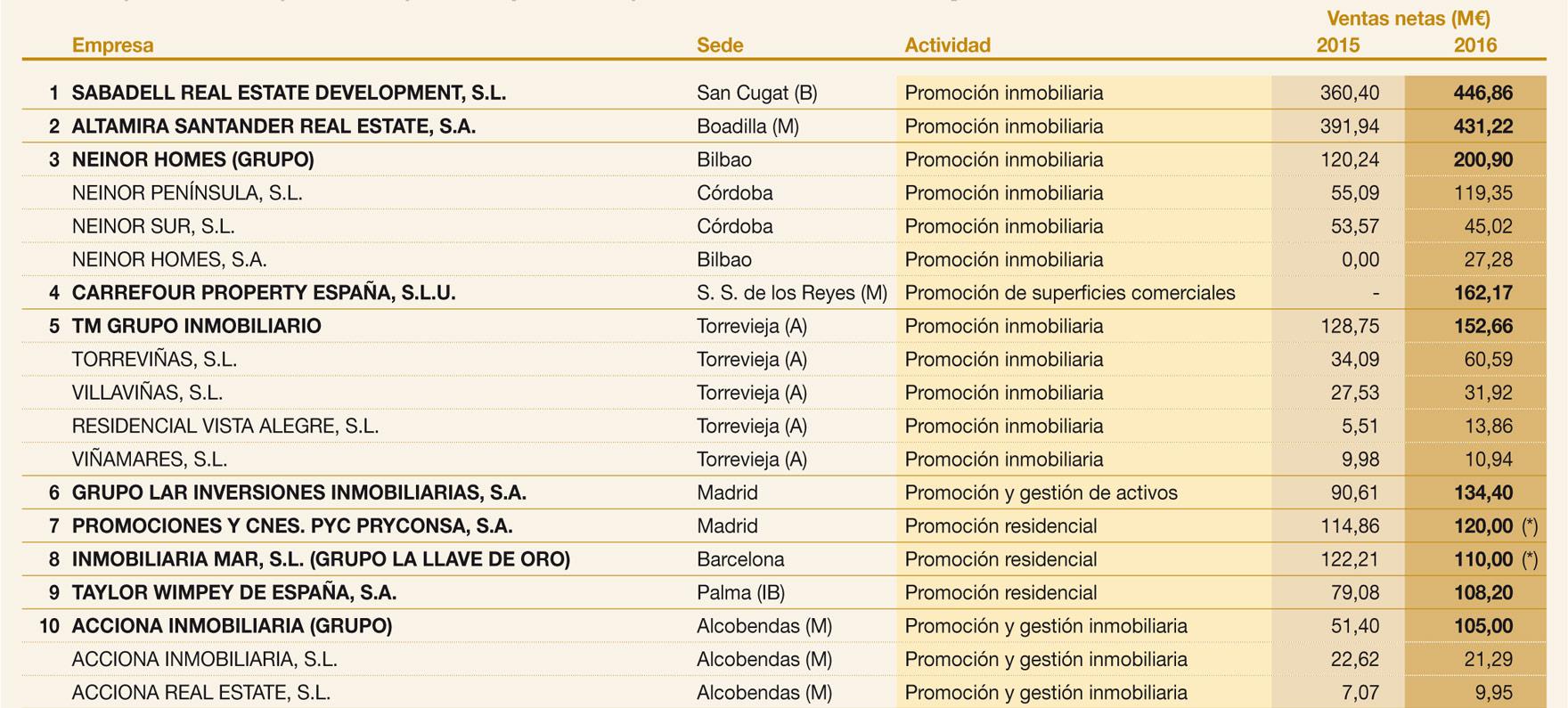 Único Reanudar Listas De Habilidades De Software Colección de ...