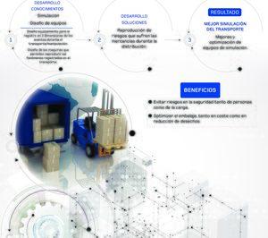 Itene desarrolla Vitrans, un proyecto para reducir pérdidas de mercancías