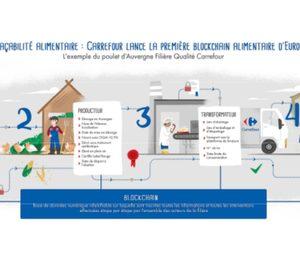 Carrefour lanza la tecnología blockchain para mejorar la trazabilidad alimentaria
