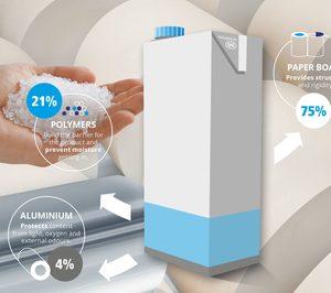 SIG Combibloc se alía con Amcor para hacer más sostenibles sus envases