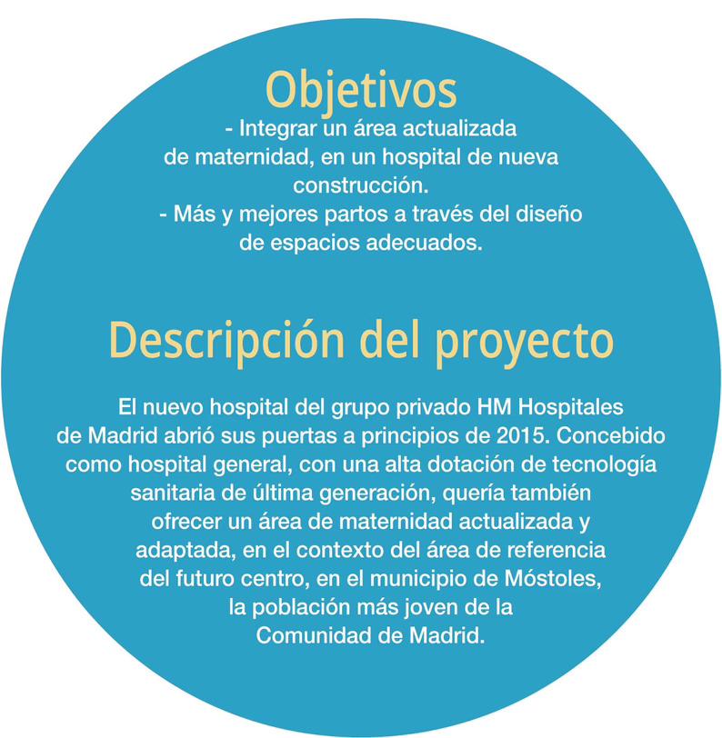 Objetivos y descripción del proyecto