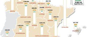 Informe 2018 sobre Centrales de Compras de Materiales en España