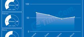 El barómetro de TimoCom destaca el crecimiento de la demanda de camiones