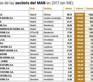 Socimi, un negocio de 10.800 M€ en activos inmobiliarios