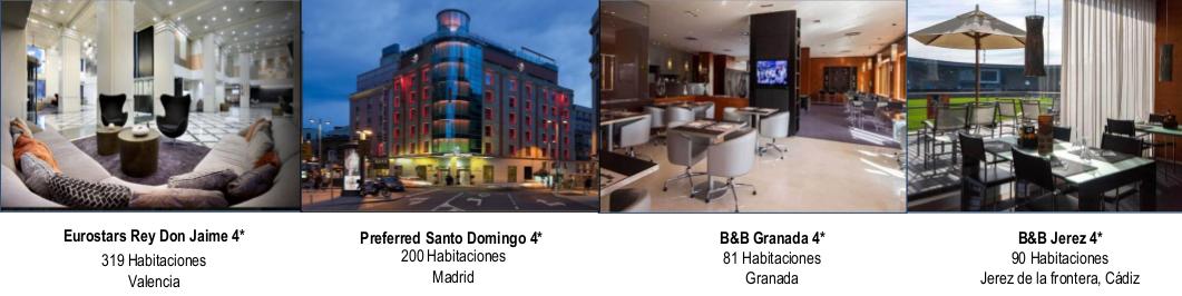 Atom Hoteles inicia su segunda fase