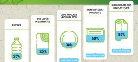 Nestle amplía su compromiso con el plástico reciclado