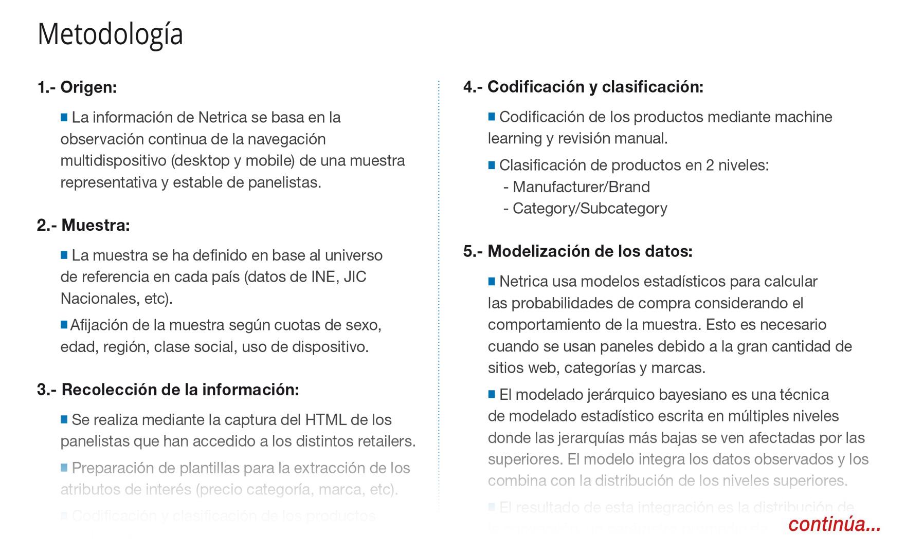 Metodología y detalles del informe de Netrica