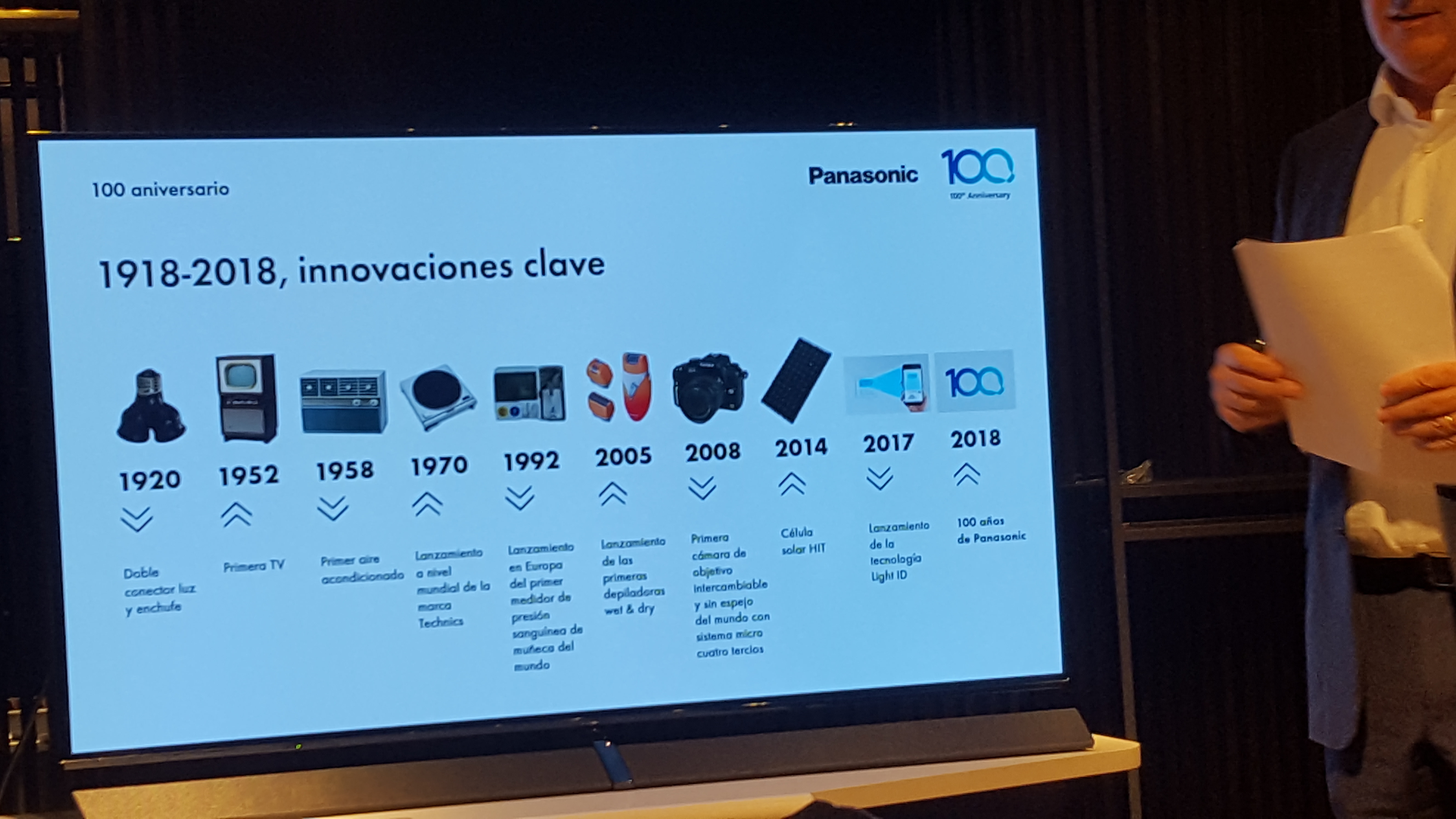 La visión de Panasonic, mejorar la vida de las personas