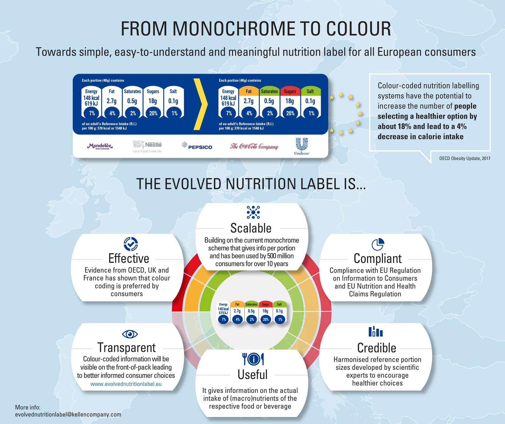 Cinco multinacionales alimentarias implantarán el etiquetado ENL