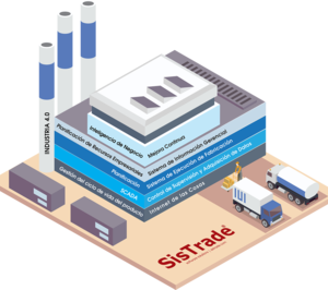 Sistrade muestra en Empack sus soluciones para la Industria 4.0