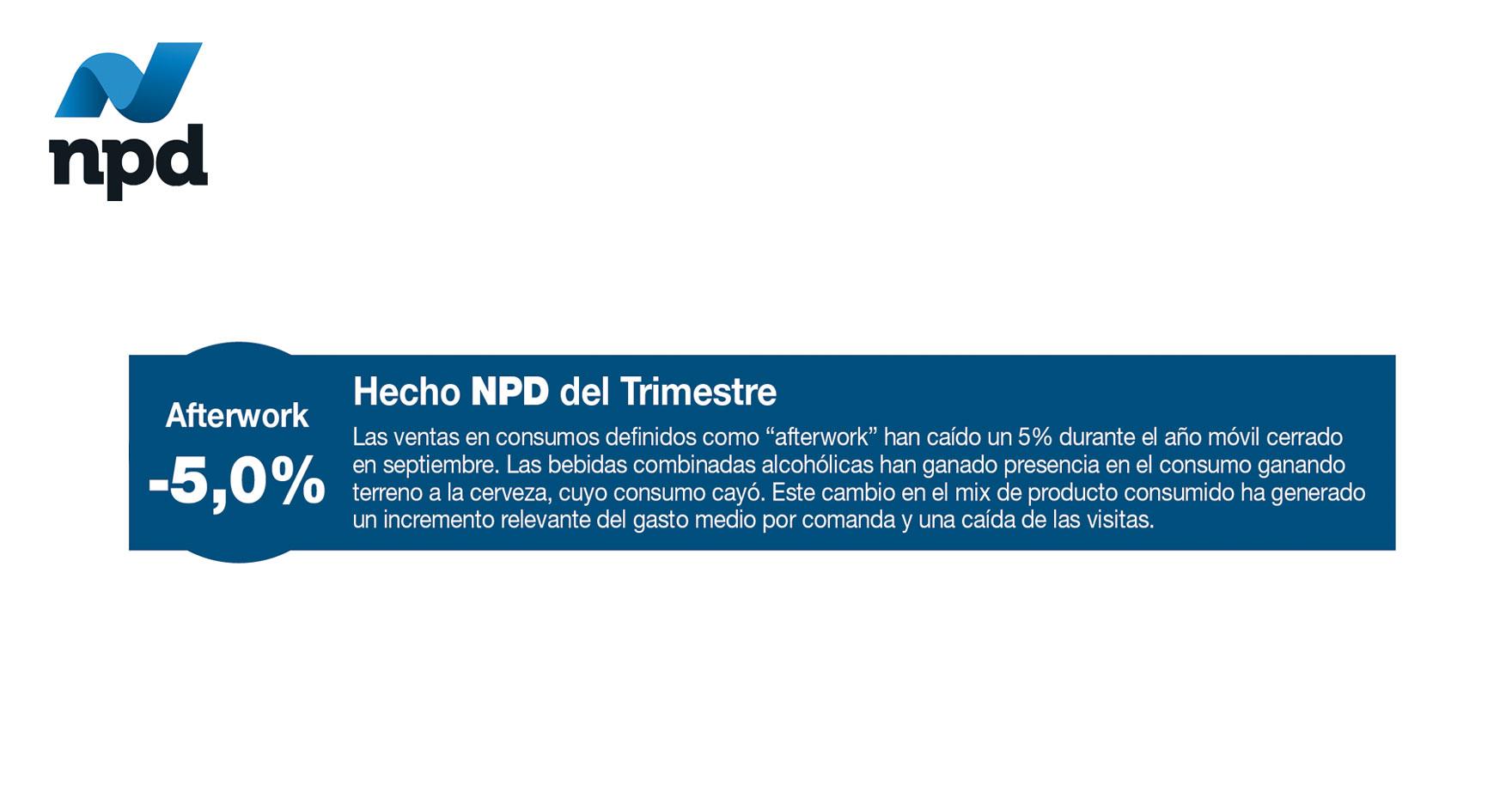 Hecho NPD del trimestre