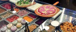 Informe 2019 de Restauración Basada en Pizza