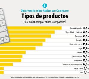 Crece el consumo a través de Internet