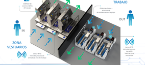 RoserGroup presenta un sistema de control higiénico