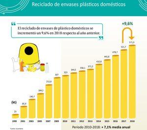 El reciclado de envases plásticos del hogar crece un 10%