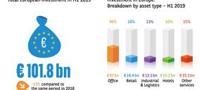 La inversión inmobiliaria en Europa cae un 13% durante 2019