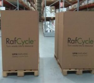Coreti se adhiere al programa Rafcycle para avanzar en Economía Circular