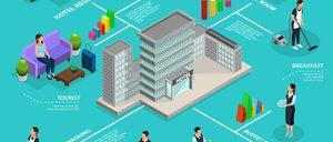 Informe 2019 Software de Gestión Hotelera