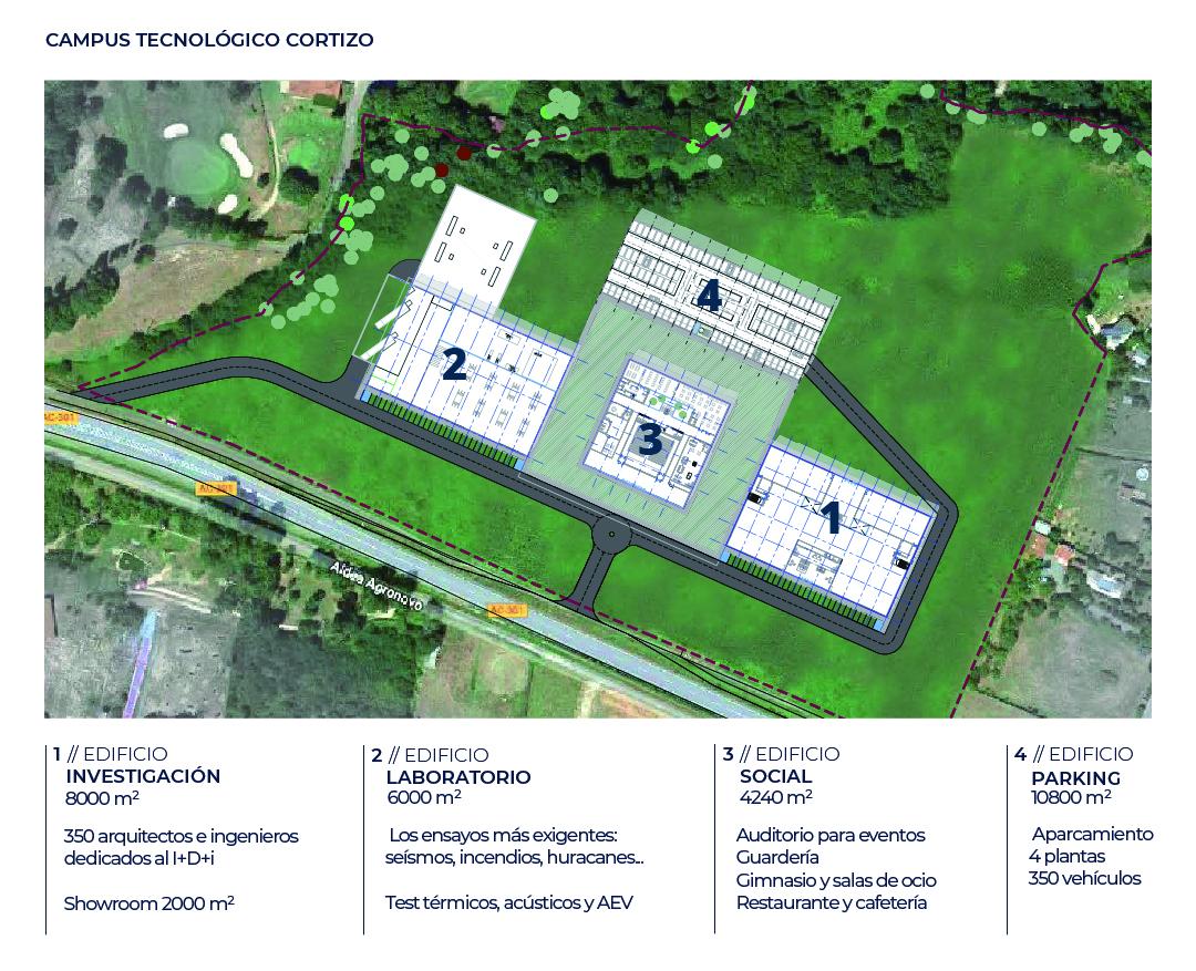 Cortizo invertirá 40 M€ en la construcción de su futuro Campus Tecnológico