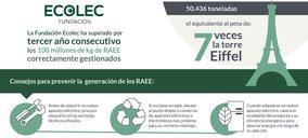 Ecolec supera las 100.000 toneladas de residuos electrónicos recogidos