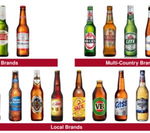 AB InBev revisa qué hacer con su división de packaging