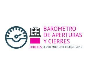 Las aperturas de habitaciones hoteleras caen un 45% interanual en el último cuatrimestre de 2019