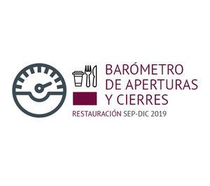 Las aperturas de restaurantes bajan un 24% interanual en el último cuatrimestre de 2019