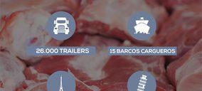 El sector cárnico produce un millón de toneladas durante el confinamiento