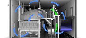 JBT presenta un nuevo túnel de congelación