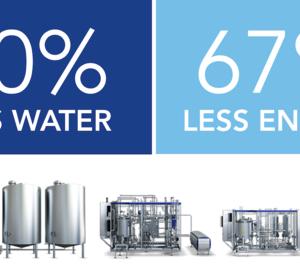 Tetra Pak desarrolla un proceso con menor consumo de energía y agua
