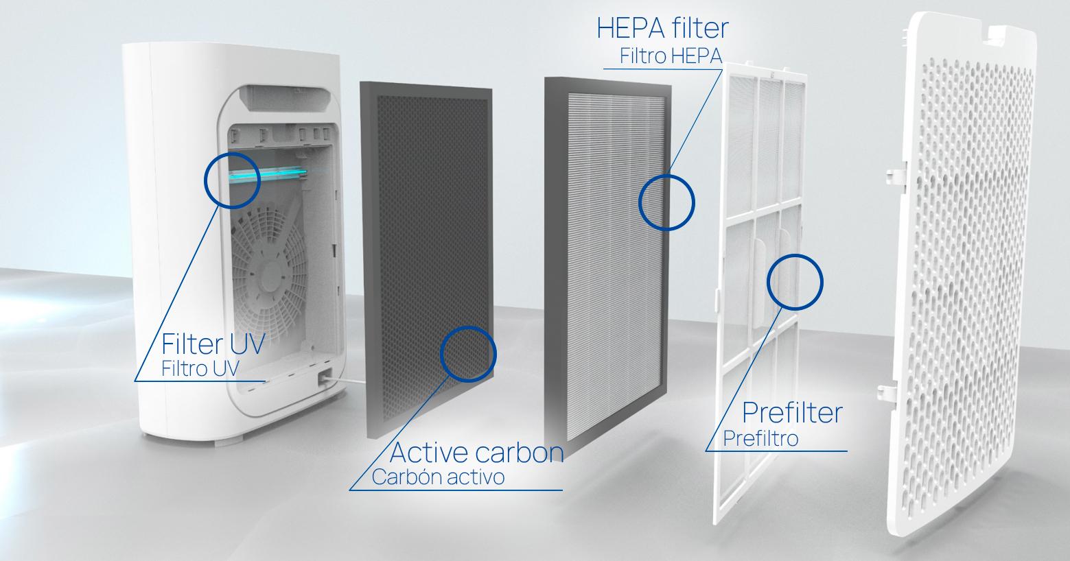 Gia Group lanza sus nuevos purificadores 'HTW' con luz UV