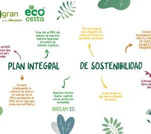 Impacto ambiental cero y reciclabilidad en el foco de la estrategia de Biogran