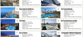 Atom Hoteles facturó un 14% más en 2020