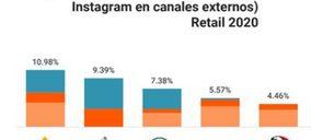 Mercadona y Carrefour vuelven a liderar el impacto en redes sociales en 2020