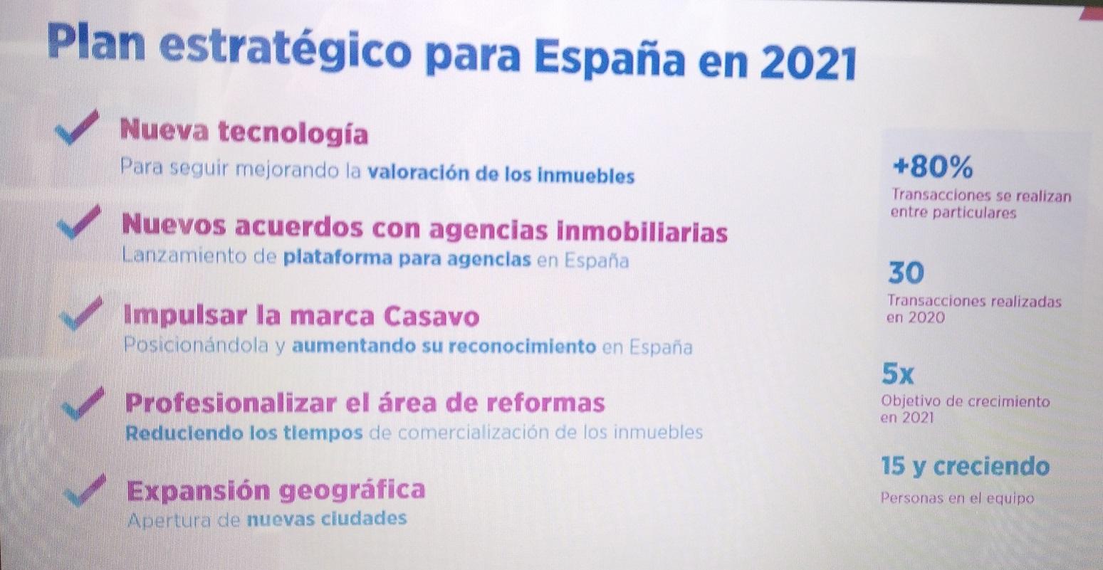 Casavo, el Zara inmobiliario que quiere cambiar la compraventa de viviendas en España