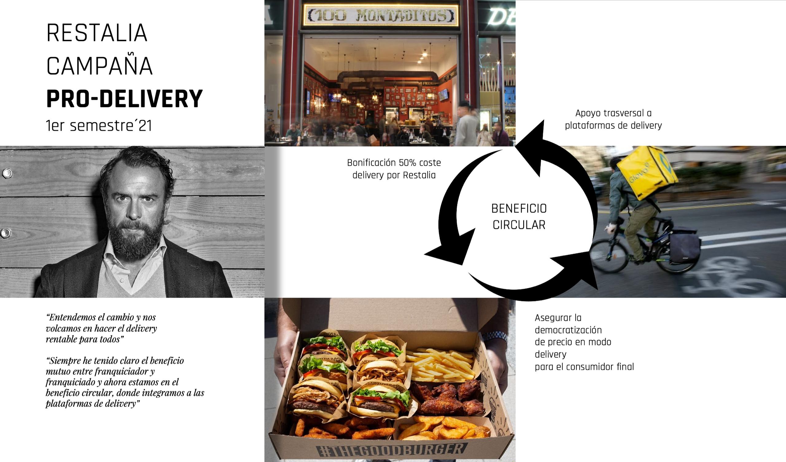 Restalia presenta Pro-Delivery, el cuarto paquete de apoyo a sus franquiciados, con ayudas de hasta el 50% en el delivery