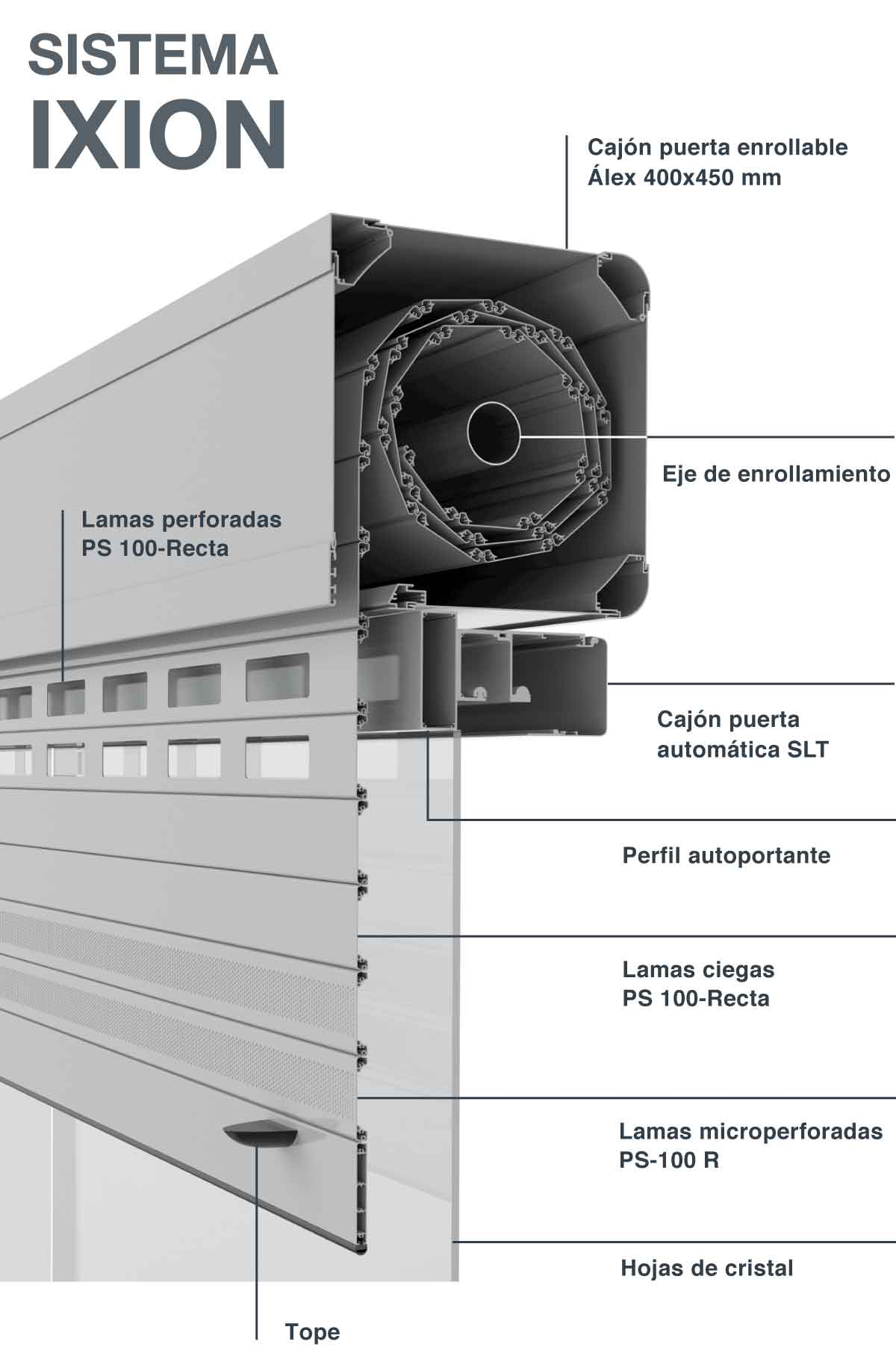 Giménez Ganga lanza el sistema de puertas automáticas 'Ixion'